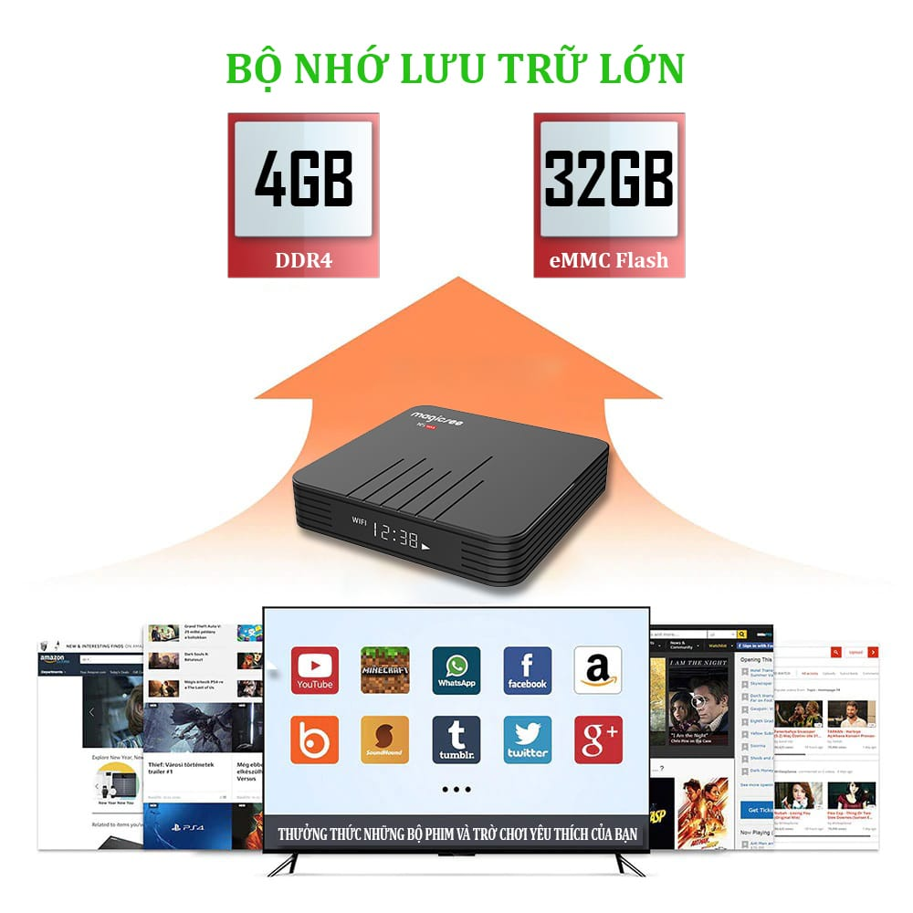 Android tv box magicsee n5 max DDR4