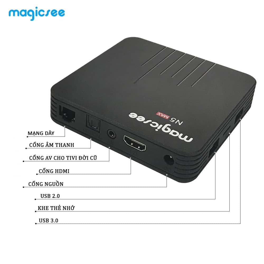 Cổng kết nối trên Magicsee N5 max