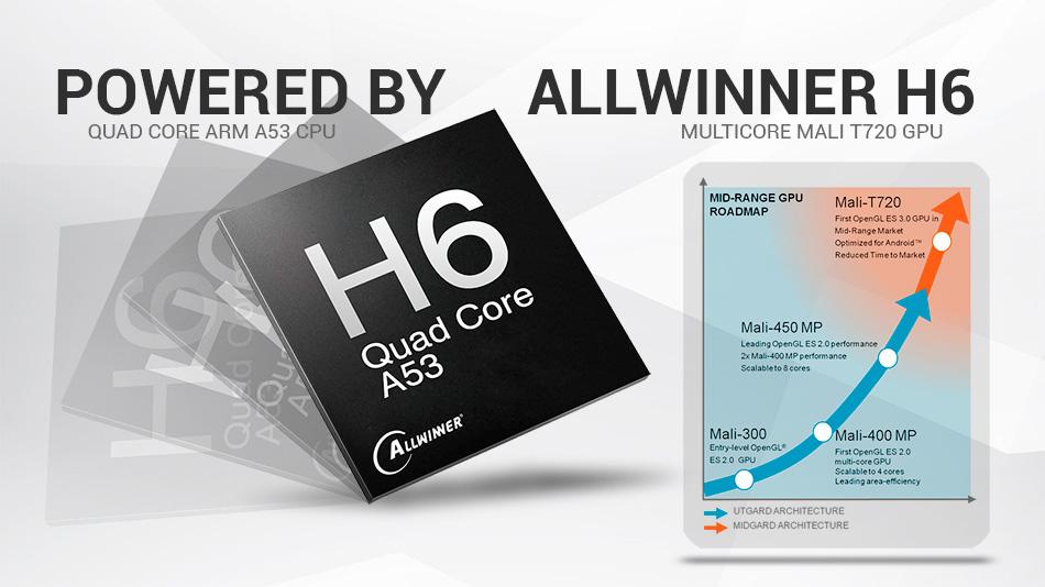 Chipset Allwinner H6 - Quadcore A53