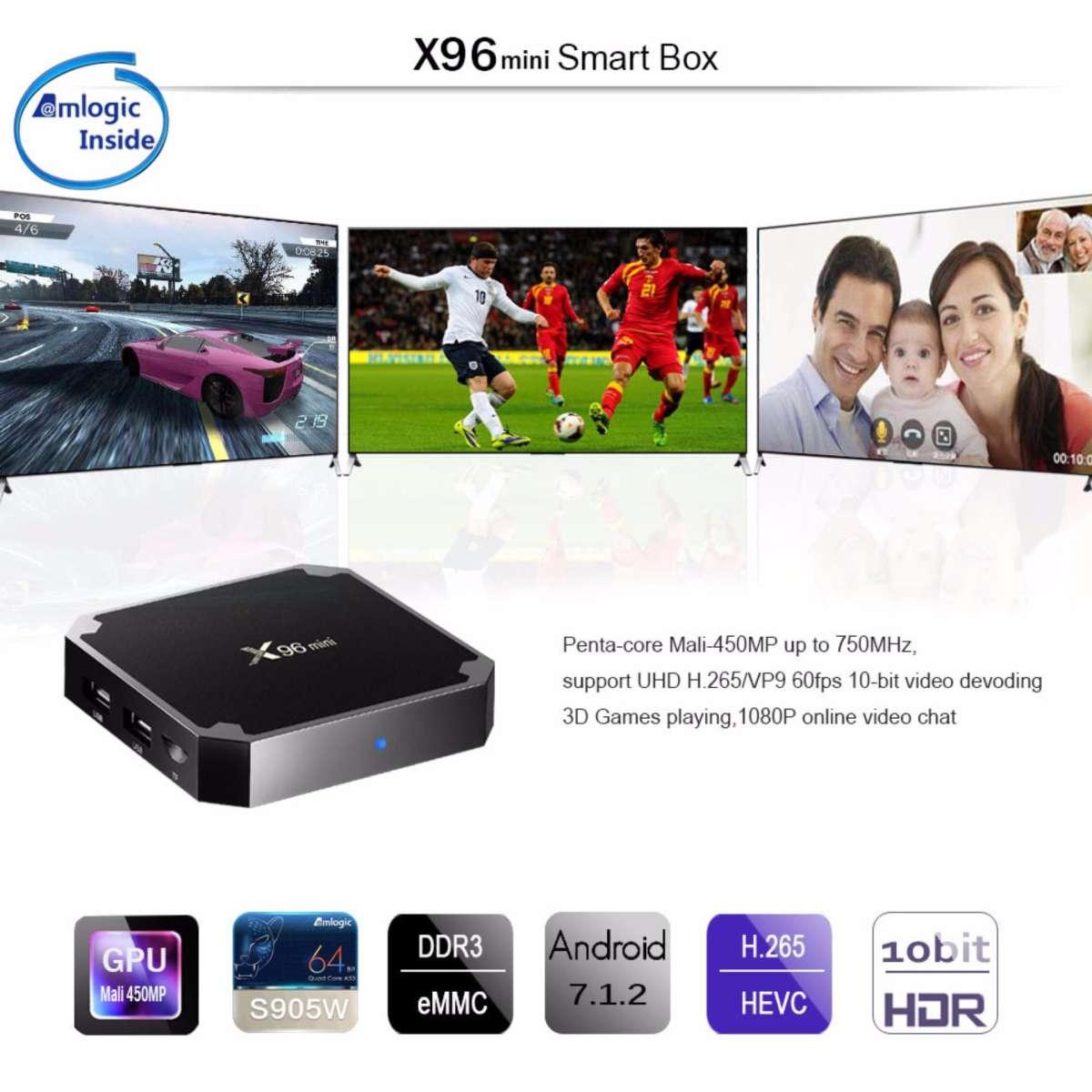 Thông số kỹ thuật của Android Tivi Box X96 Mini