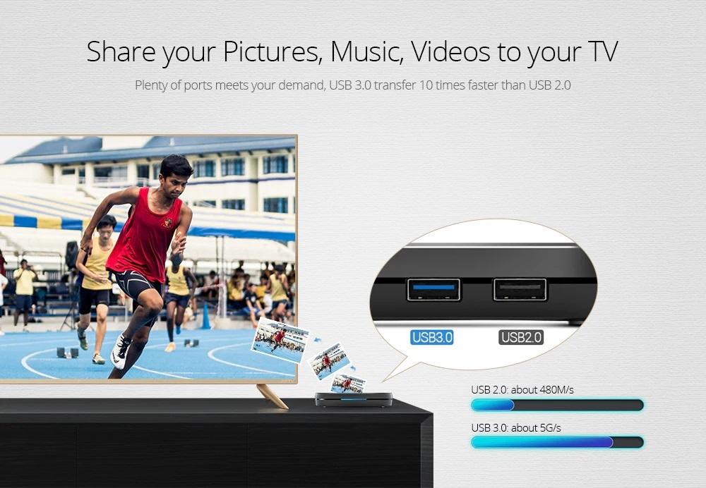 Cổng USB 3.0 truyền dữ liệu nhanh hơn gấp 10 lần
