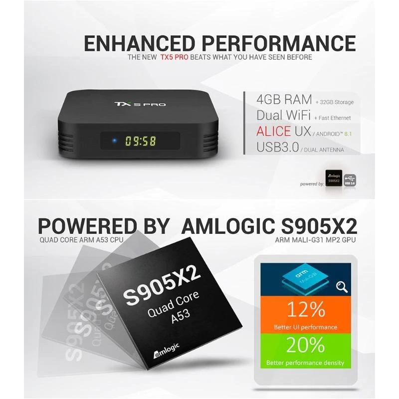 Amlogic S905X2 trên Android Tivi Box Tanix TX5 Pro