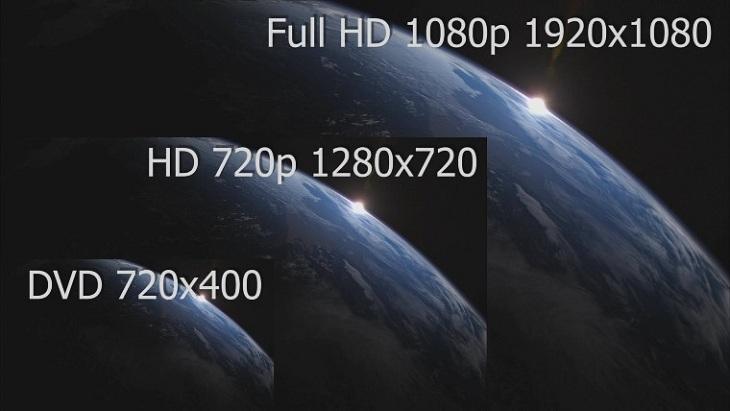màn hình máy tính làm tivi